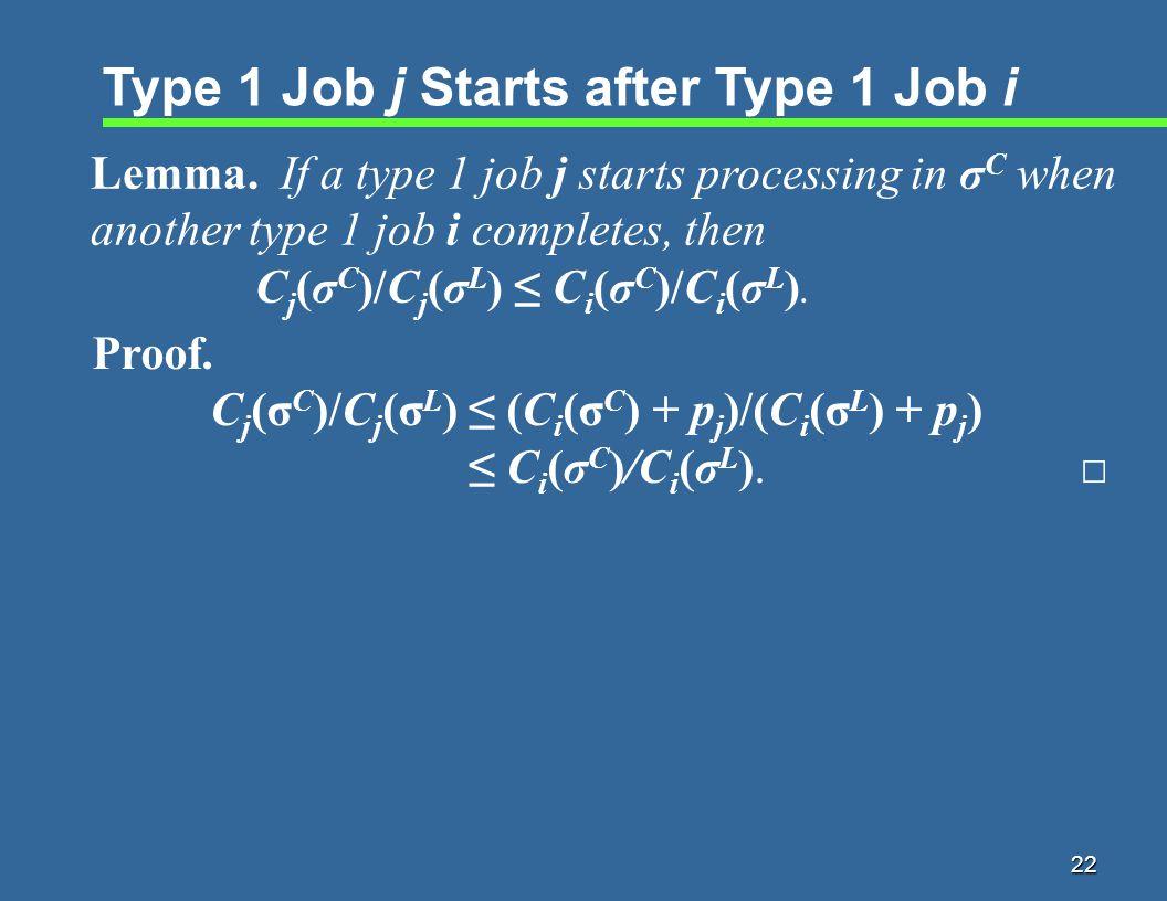 22 Type 1 Job j Starts after Type 1 Job i Lemma.