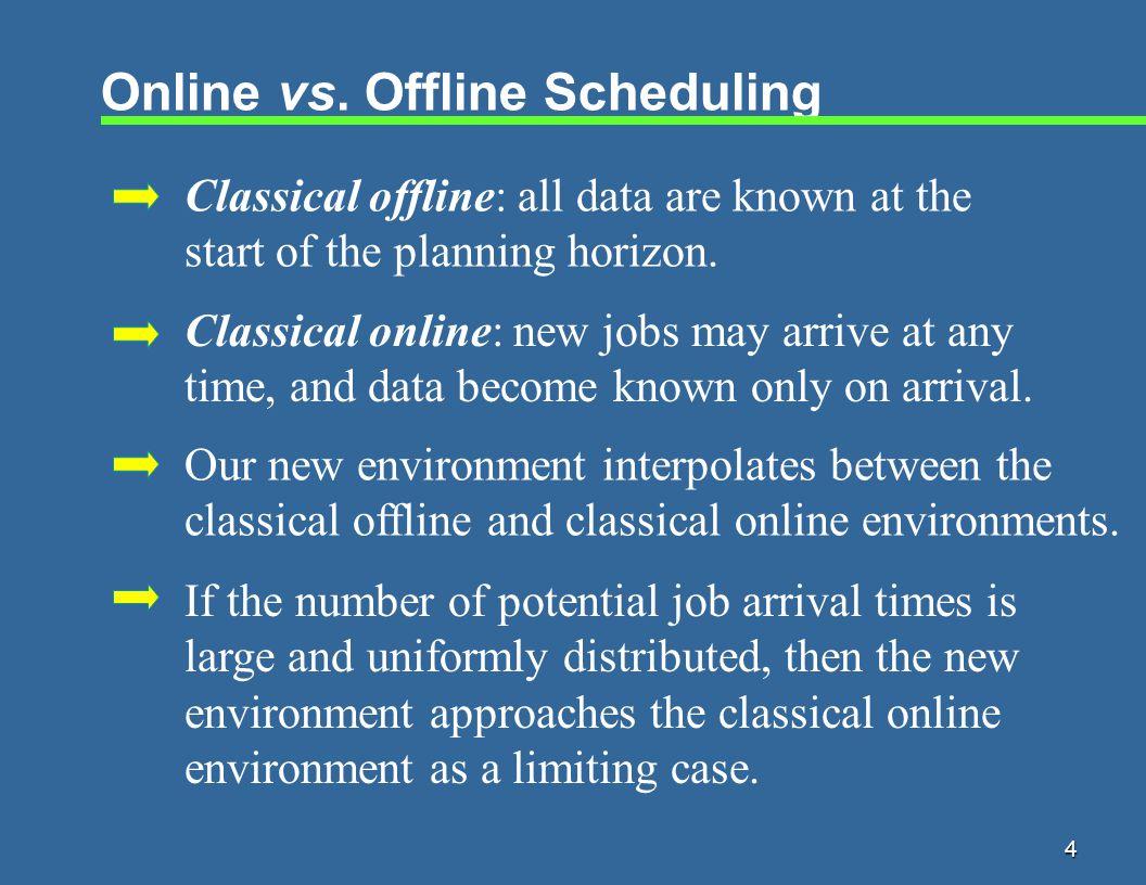 5 Problem Definition Consider a single machine scheduling problem environment.