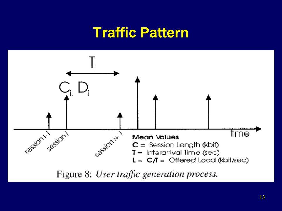 13 Traffic Pattern