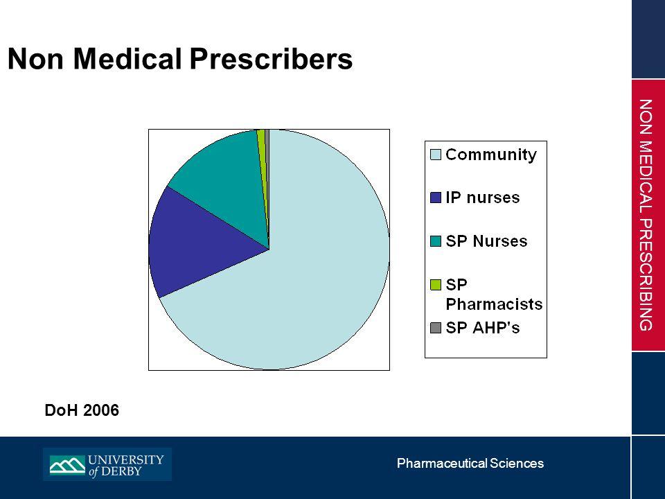 Pharmaceutical Sciences NON MEDICAL PRESCRIBING Non Medical Prescribers DoH 2006