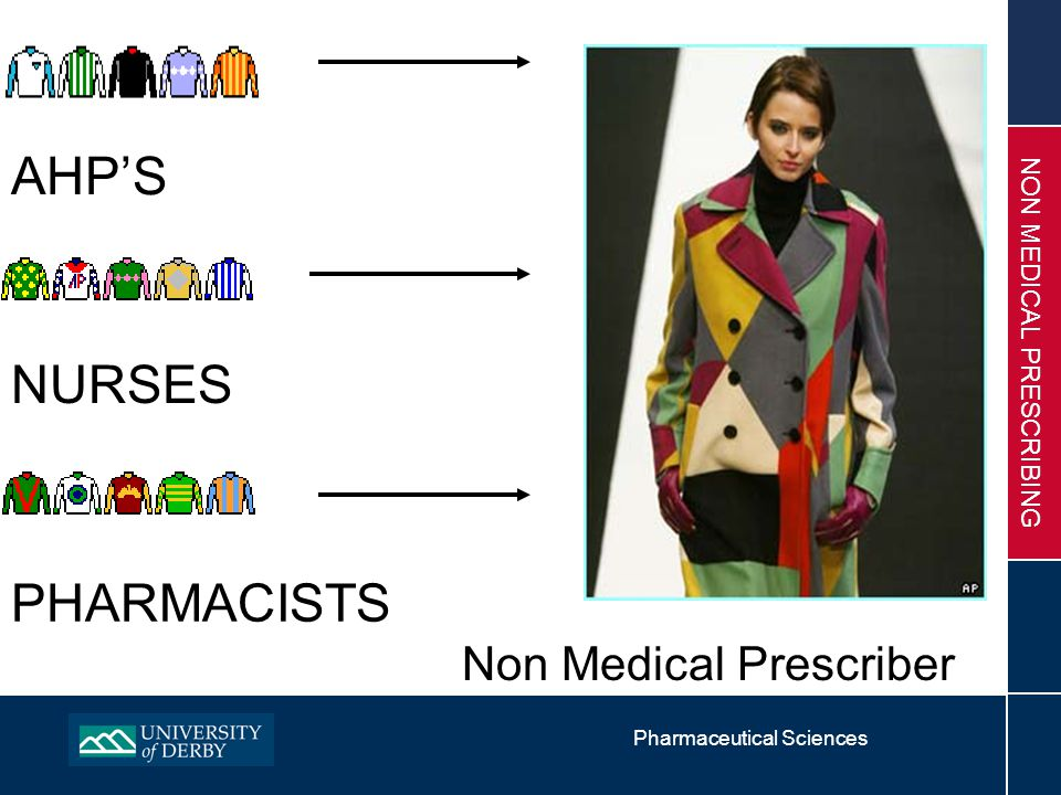 Pharmaceutical Sciences NON MEDICAL PRESCRIBING AHP'S NURSES PHARMACISTS Non Medical Prescriber