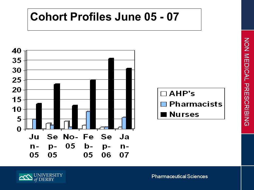 Pharmaceutical Sciences NON MEDICAL PRESCRIBING Cohort Profiles June 05 - 07