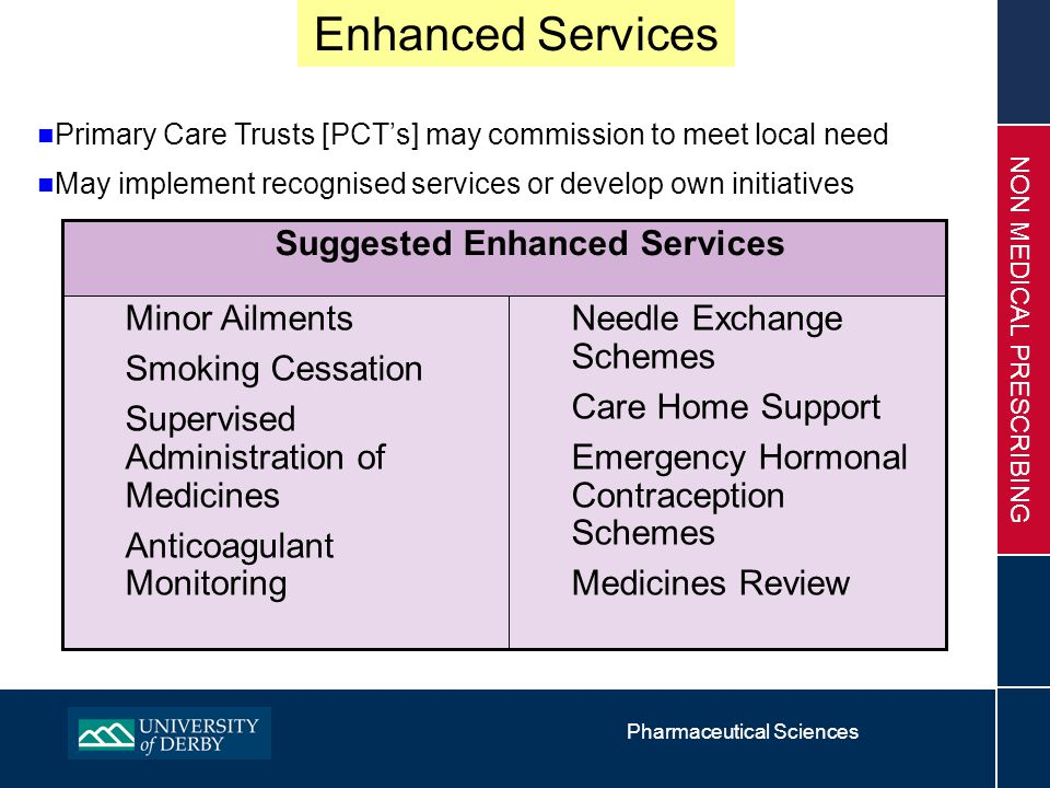 Pharmaceutical Sciences NON MEDICAL PRESCRIBING Primary Care Trusts [PCT's] may commission to meet local need May implement recognised services or develop own initiatives Enhanced Services Needle Exchange Schemes Care Home Support Emergency Hormonal Contraception Schemes Medicines Review Minor Ailments Smoking Cessation Supervised Administration of Medicines Anticoagulant Monitoring Suggested Enhanced Services