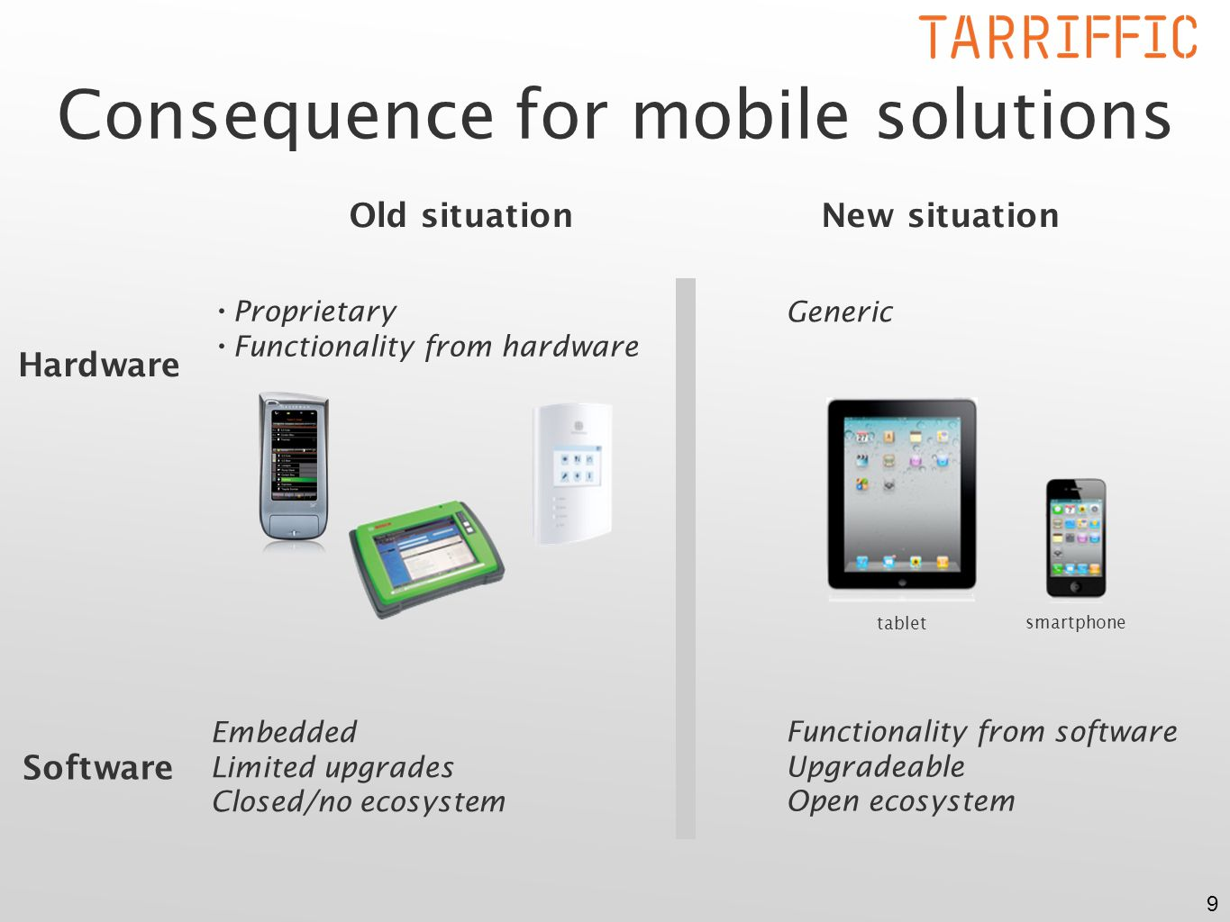 9 Consequence for mobile solutions Hardware Software Old situationNew situation Proprietary Functionality from hardware Embedded Limited upgrades Closed/no ecosystem tablet smartphone Generic Functionality from software Upgradeable Open ecosystem