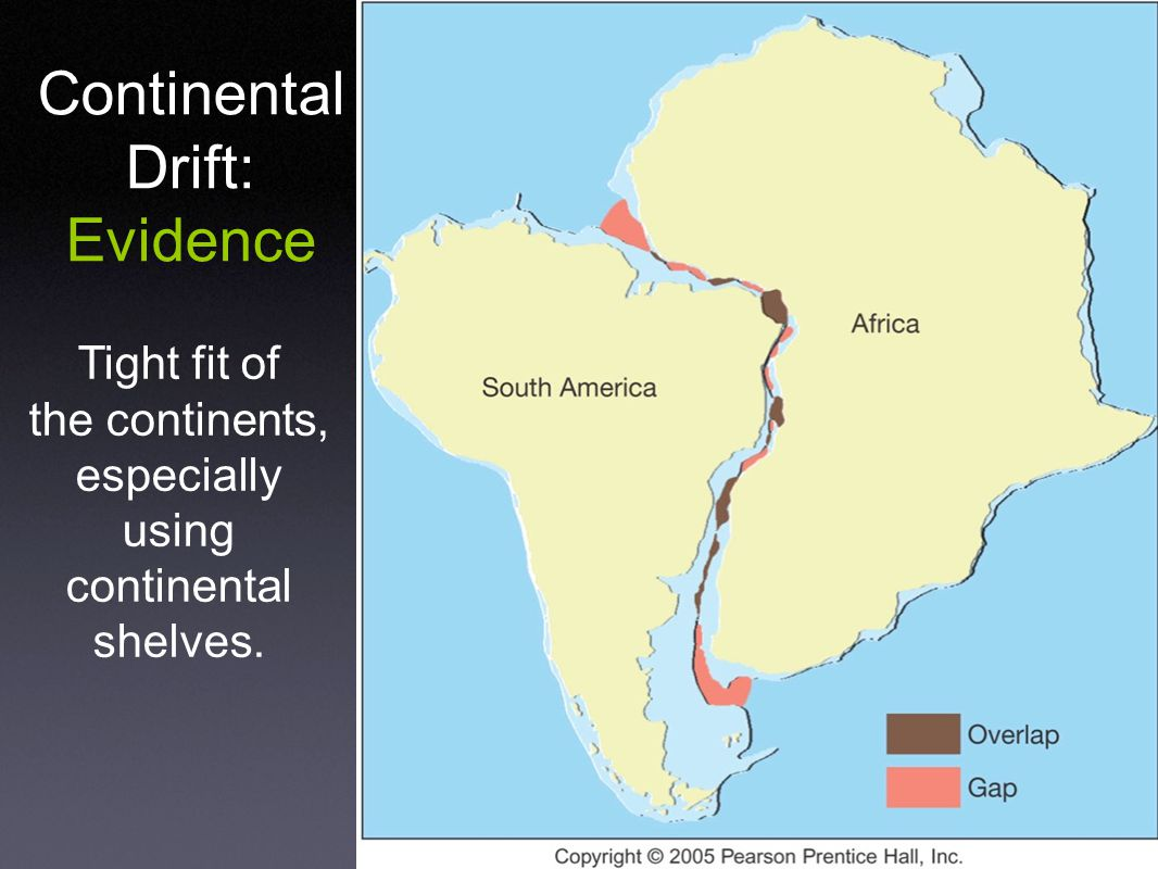 Tight fit of the continents, especially using continental shelves. Continental Drift: Evidence