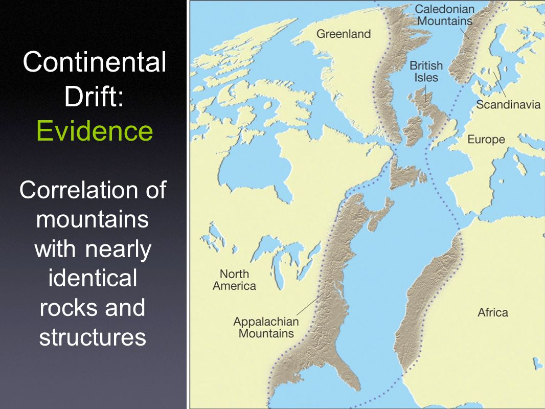 Continental Drift: Evidence Correlation of mountains with nearly identical rocks and structures