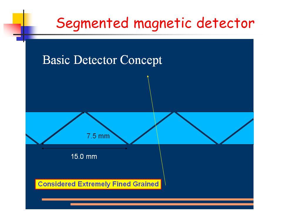 Segmented magnetic detector