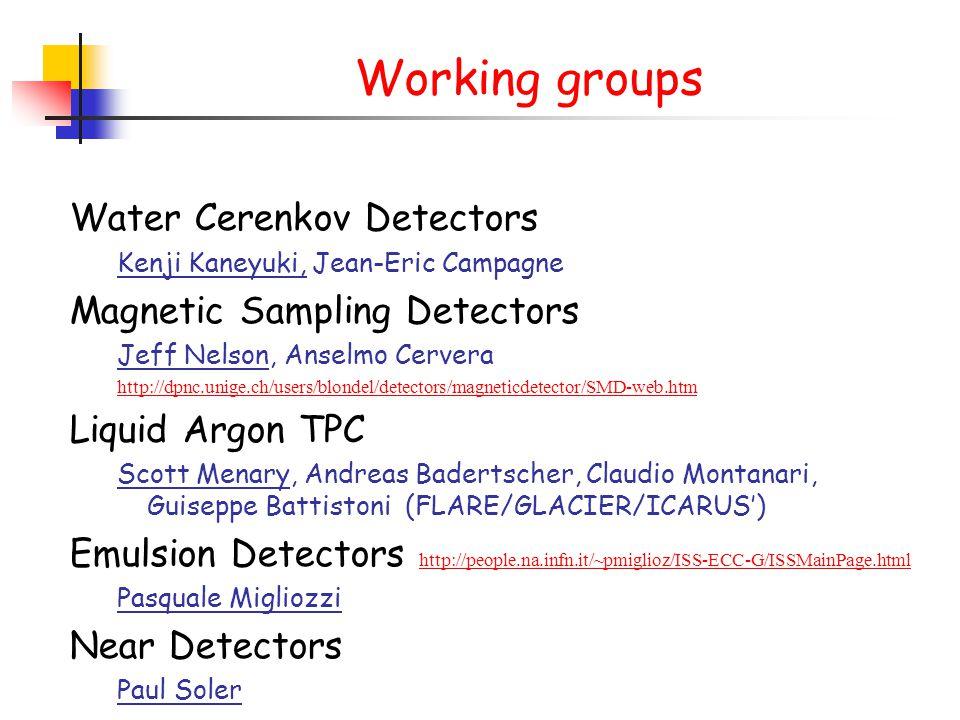 Working groups Water Cerenkov Detectors Kenji Kaneyuki, Jean-Eric Campagne Magnetic Sampling Detectors Jeff Nelson, Anselmo Cervera http://dpnc.unige.ch/users/blondel/detectors/magneticdetector/SMD-web.htm Liquid Argon TPC Scott Menary, Andreas Badertscher, Claudio Montanari, Guiseppe Battistoni (FLARE/GLACIER/ICARUS') Emulsion Detectors http://people.na.infn.it/~pmiglioz/ISS-ECC-G/ISSMainPage.html http://people.na.infn.it/~pmiglioz/ISS-ECC-G/ISSMainPage.html Pasquale Migliozzi Near Detectors Paul Soler