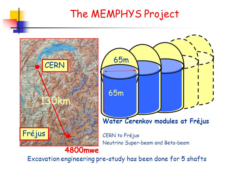Main results of the preliminary study the best site (rock quality) is found in the middle of the mountain, at a depth of 4800 mwe of the two considered shapes : tunnel and shaft , the shaft (= well) shape is strongly preferred Cylindrical shafts are feasible up to : a diameter  = 65 m and a full height h = 80 m (≈ 250 000 m 3 )  215 000 tons of water (4 times SK) taking out 4 m from outside for veto and fiducial cut  146 000 tons fiducial target 3 modules would give 440 kilotons (like UNO) BASELINE 4 modules would give 580 kilotons (HK) with egg shape or intermediate shape the volume of the shafts could be still increased The estimated cost is ≈ 80 M€ X Nb of shafts