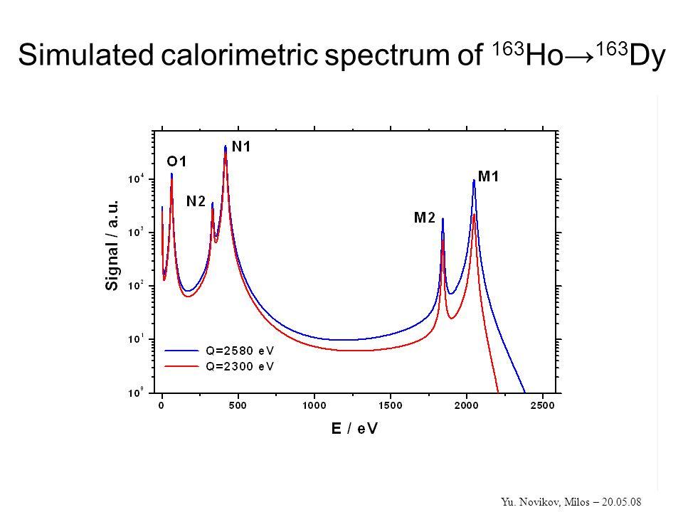 Simulated calorimetric spectrum of 163 Ho→ 163 Dy Yu. Novikov, Milos – 20.05.08