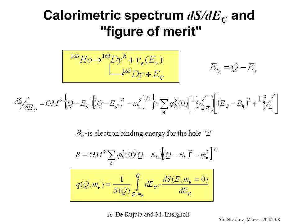 A. De Rujula and M. Lusignoli Calorimetric spectrum dS/dE C and