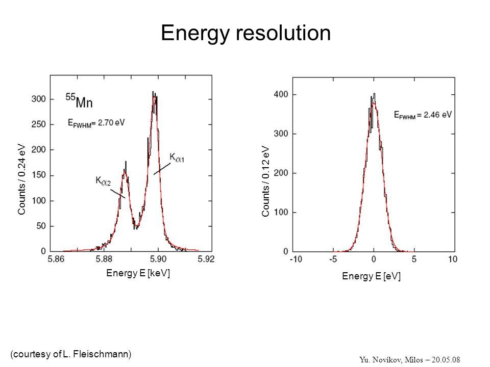 Energy resolution Yu. Novikov, Milos – 20.05.08 (courtesy of L. Fleischmann) Counts / 0.24 eV Counts / 0.12 eV Energy E [keV] Energy E [eV]