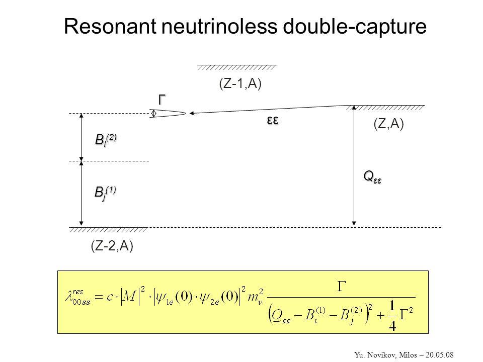 Resonant neutrinoless double-capture (Z,A) (Z-1,A) (Z-2,A) Г εε Q εε B i (2) B j (1) Yu. Novikov, Milos – 20.05.08