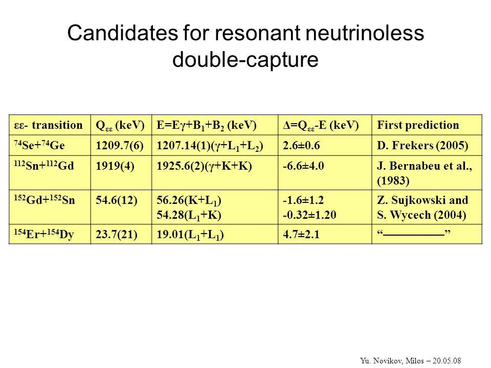 Candidates for resonant neutrinoless double-capture εε- transitionQ εε (keV)E=Eγ+B 1 +B 2 (keV)Δ=Q εε -E (keV)First prediction 74 Se+ 74 Ge1209.7(6)1207.14(1)(γ+L 1 +L 2 )2.6±0.6D.