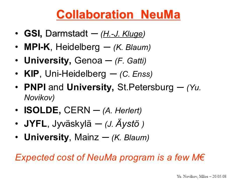 Collaboration NeuMa GSI, DarmstadtGSI, Darmstadt ─ (H.-J.