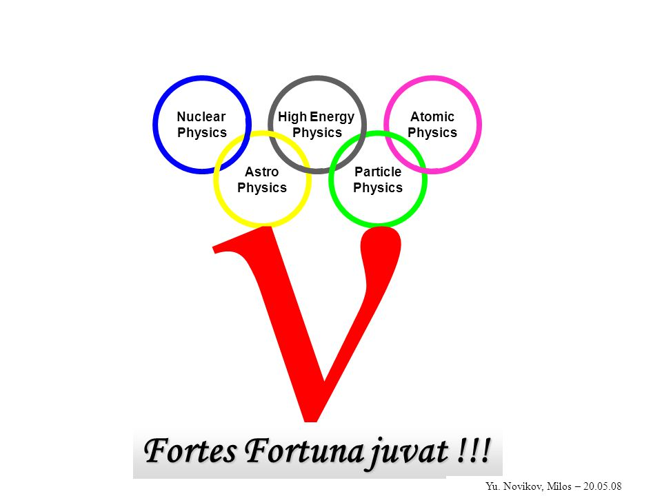 Nuclear Physics High Energy Physics Astro Physics Atomic Physics Particle Physics ν Fortes Fortuna juvat !!.