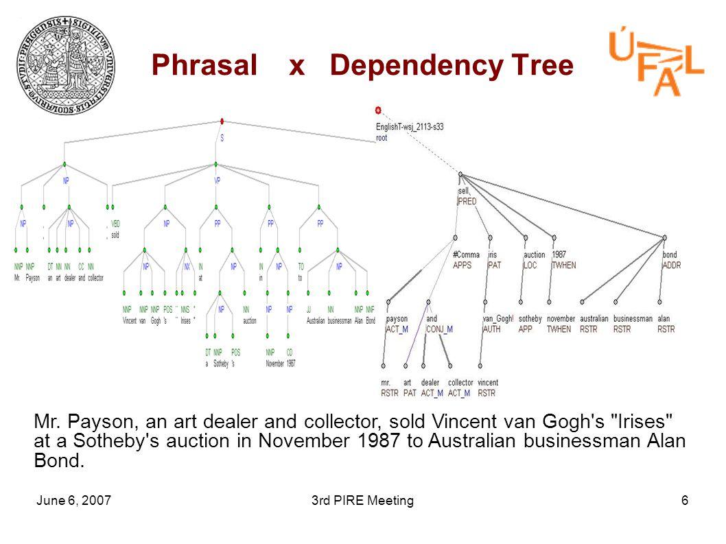 June 6, 20073rd PIRE Meeting6 Phrasal x Dependency Tree Mr.