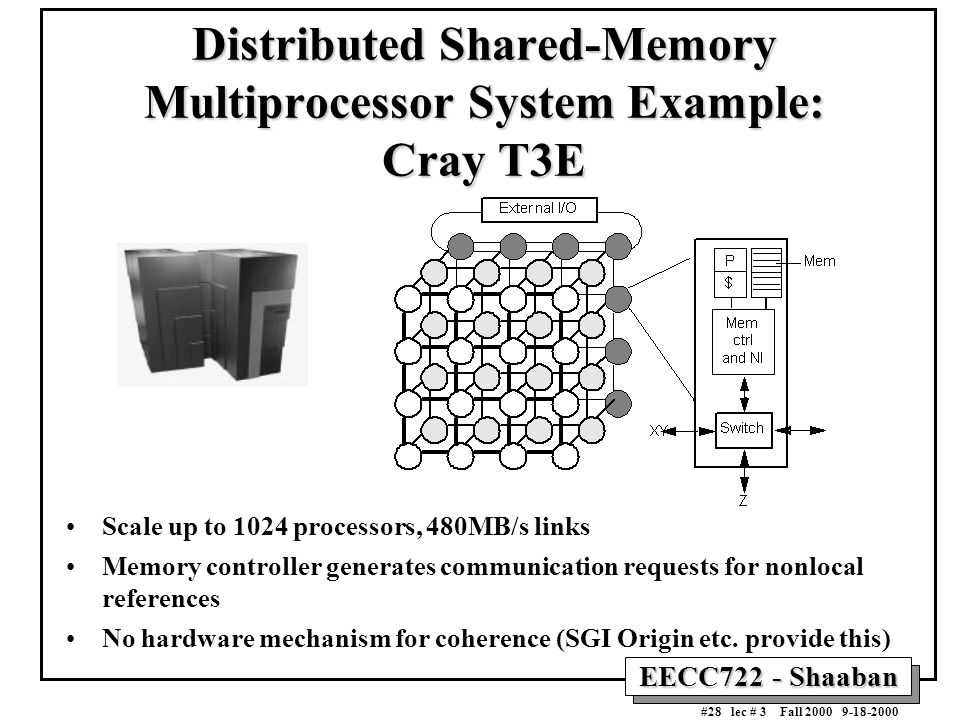EECC722 - Shaaban #28 lec # 3 Fall 2000 9-18-2000 Distributed Shared-Memory Multiprocessor System Example: Cray T3E Scale up to 1024 processors, 480MB