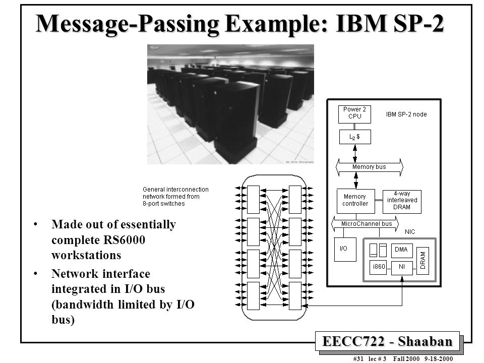 EECC722 - Shaaban #31 lec # 3 Fall 2000 9-18-2000 Message-Passing Example: IBM SP-2 Made out of essentially complete RS6000 workstations Network inter