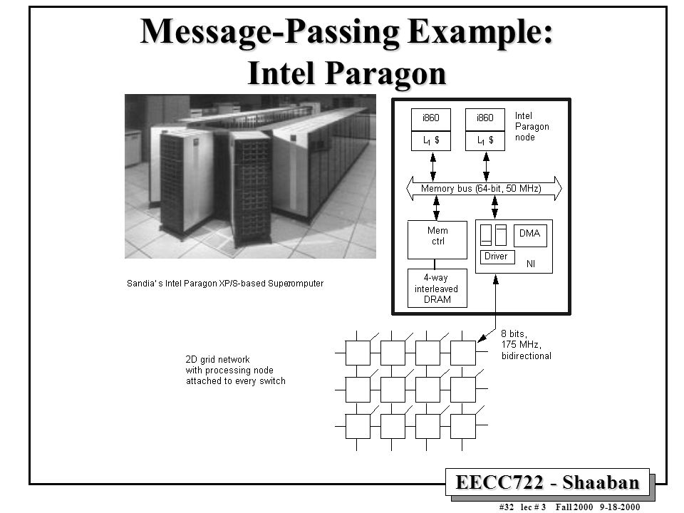 EECC722 - Shaaban #32 lec # 3 Fall 2000 9-18-2000 Message-Passing Example: Intel Paragon