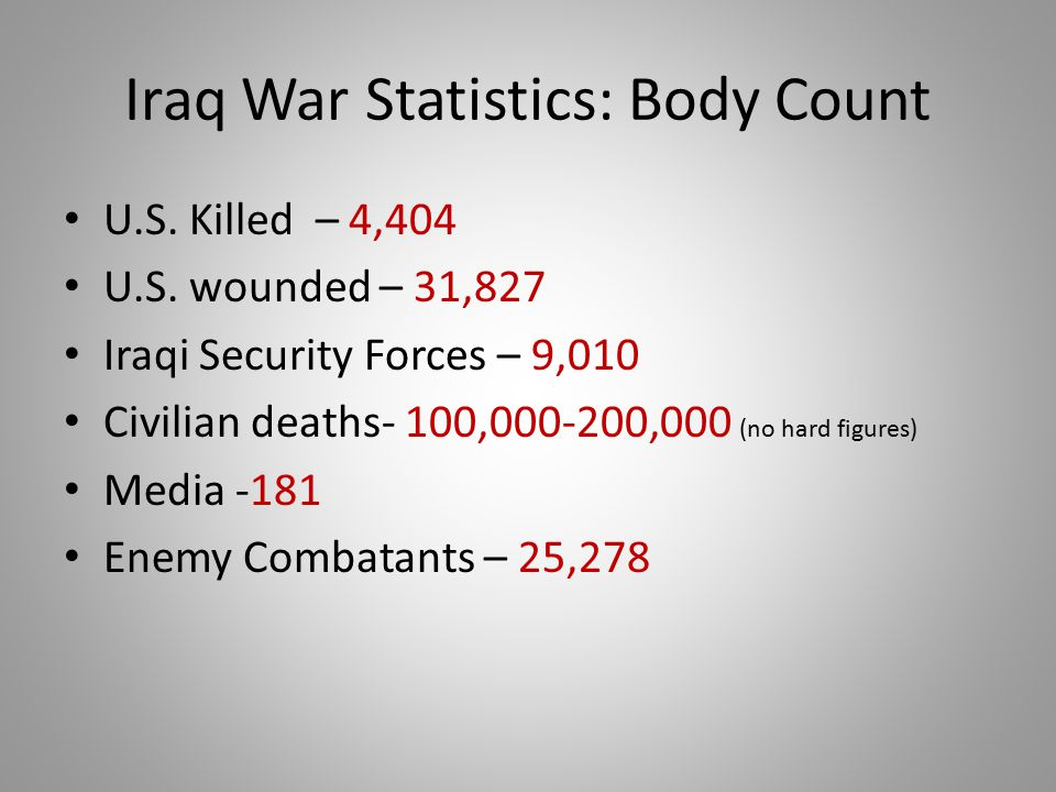 Iraq War Statistics: Body Count U.S. Killed – 4,404 U.S. wounded – 31,827 Iraqi Security Forces – 9,010 Civilian deaths- 100,000-200,000 (no hard figu