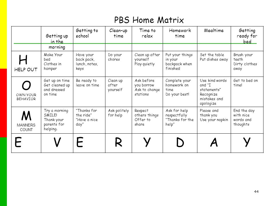 43 The HOME Matrix Our Level Two PBS Parent training will help parents (and staff!) : o Use the principles of Positive Behavior Support to identify strategies for setting up predictable routines at home o Help families identify ways they can work with the school to increase positive behavior for children in all settings, home, school and out in the community.