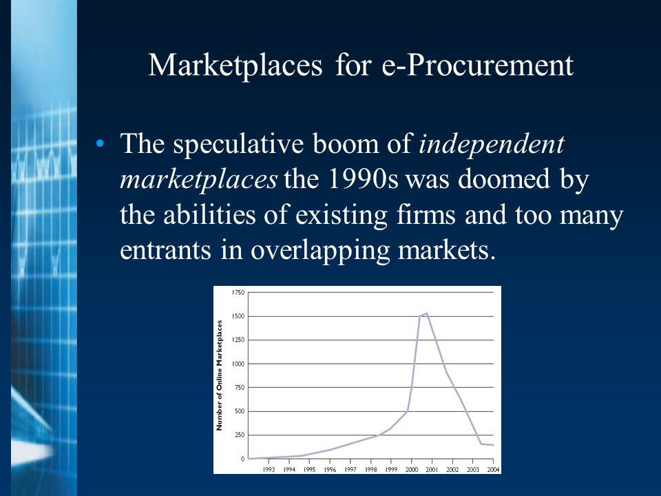Marketplaces for e-Procurement The speculative boom of independent marketplaces the 1990s was doomed by the abilities of existing firms and too many entrants in overlapping markets.