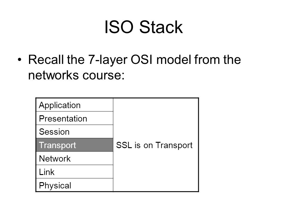ISO Stack Recall the 7-layer OSI model from the networks course: Application SSL is on Transport Presentation Session Transport Network Link Physical