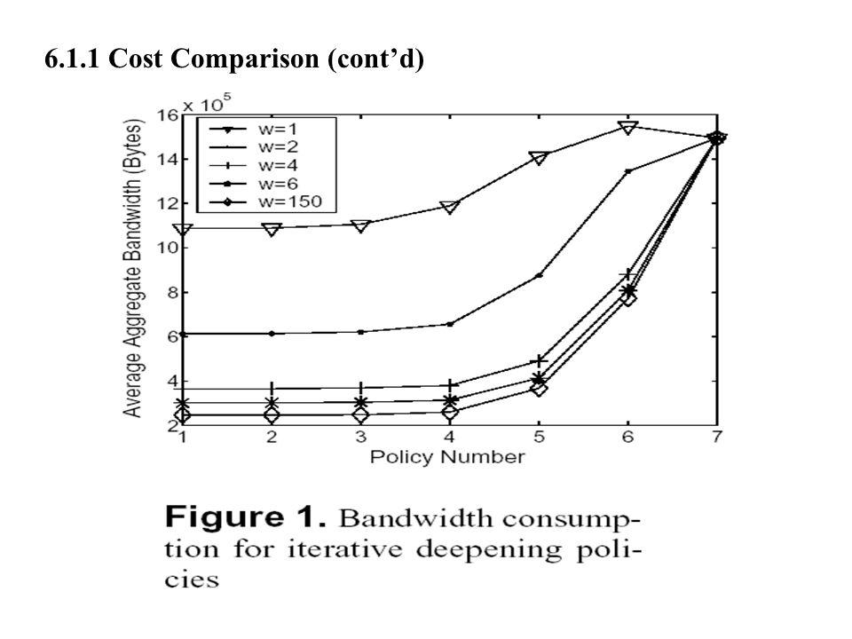 6.1.1 Cost Comparison (cont'd)