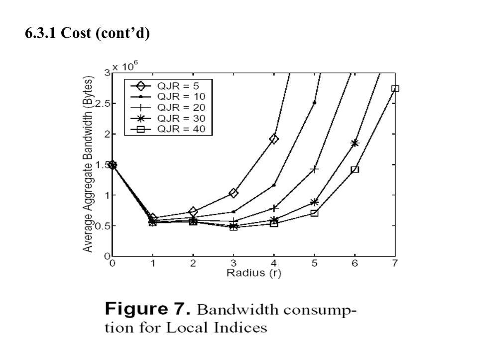 6.3.1 Cost (cont'd)