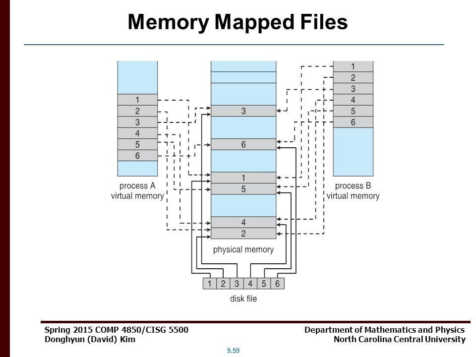 9.59 Spring 2015 COMP 4850/CISG 5500 Department of Mathematics and Physics Donghyun (David) Kim North Carolina Central University Memory Mapped Files
