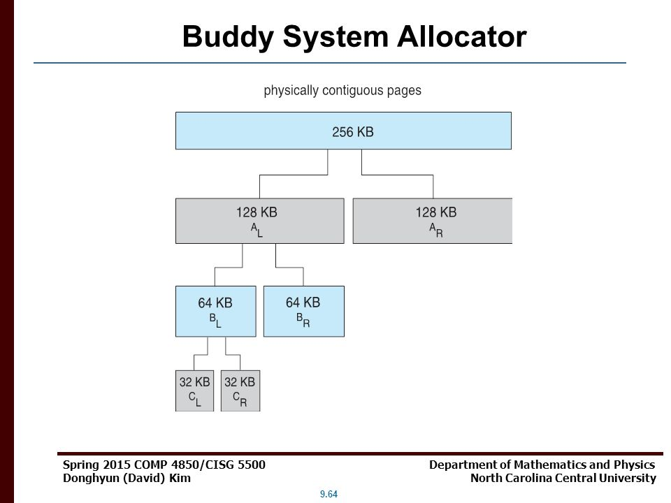 9.64 Spring 2015 COMP 4850/CISG 5500 Department of Mathematics and Physics Donghyun (David) Kim North Carolina Central University Buddy System Allocat