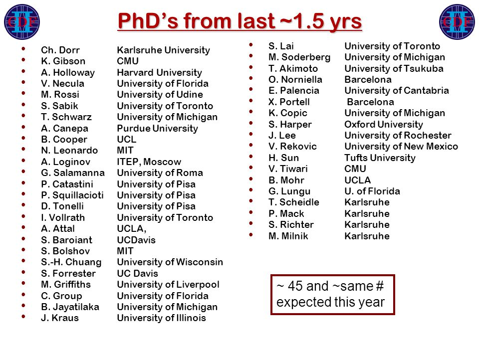 PhD's from last ~1.5 yrs Ch. DorrKarlsruhe University K.