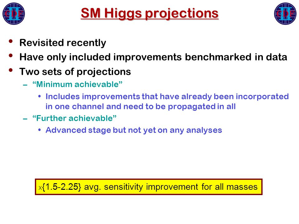 SM Higgs projections Revisited recently Have only included improvements benchmarked in data Two sets of projections – Minimum achievable Includes improvements that have already been incorporated in one channel and need to be propagated in all – Further achievable Advanced stage but not yet on any analyses X {1.5-2.25} avg.