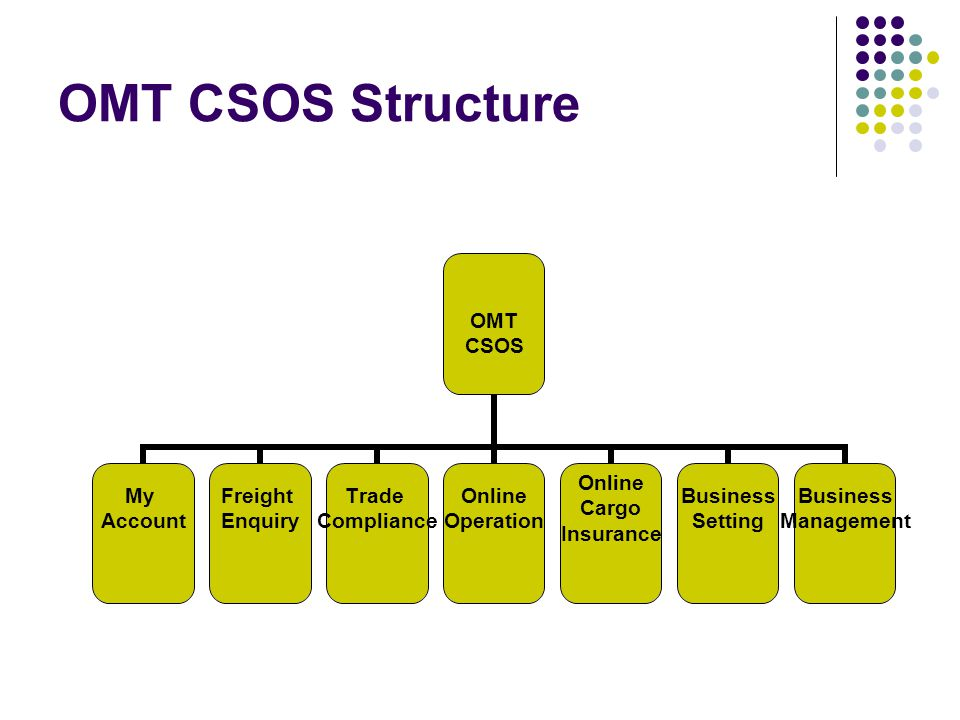 OMT CSOS Structure OMT CSOS My Account Freight Enquiry Trade Compliance Online Operation Online Cargo Insurance Business Setting Business Management
