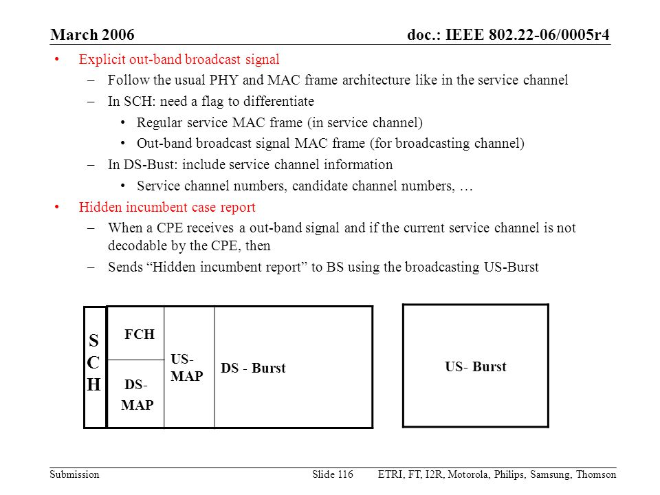 doc.: IEEE 802.22-06/0005r4 Submission March 2006 ETRI, FT, I2R, Motorola, Philips, Samsung, ThomsonSlide 116 Explicit out-band broadcast signal –Follow the usual PHY and MAC frame architecture like in the service channel –In SCH: need a flag to differentiate Regular service MAC frame (in service channel) Out-band broadcast signal MAC frame (for broadcasting channel) –In DS-Bust: include service channel information Service channel numbers, candidate channel numbers, … Hidden incumbent case report –When a CPE receives a out-band signal and if the current service channel is not decodable by the CPE, then –Sends Hidden incumbent report to BS using the broadcasting US-Burst FCH US- MAP DS - Burst DS- MAP US- Burst SCHSCH
