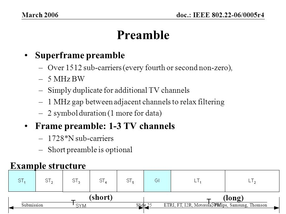 doc.: IEEE 802.22-06/0005r4 Submission March 2006 ETRI, FT, I2R, Motorola, Philips, Samsung, ThomsonSlide 25 Preamble Superframe preamble –Over 1512 sub-carriers (every fourth or second non-zero), –5 MHz BW –Simply duplicate for additional TV channels –1 MHz gap between adjacent channels to relax filtering –2 symbol duration (1 more for data) Frame preamble: 1-3 TV channels –1728*N sub-carriers –Short preamble is optional (short) (long) Example structure