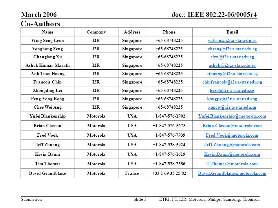 doc.: IEEE 802.22-06/0005r4 Submission March 2006 ETRI, FT, I2R, Motorola, Philips, Samsung, ThomsonSlide 154