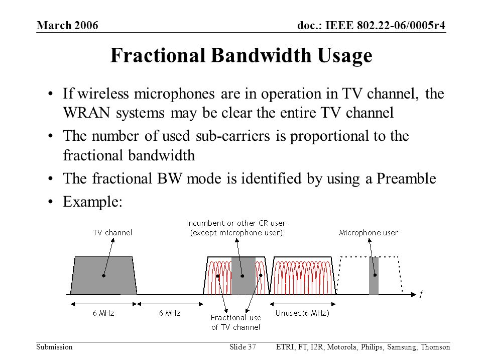 doc.: IEEE 802.22-06/0005r4 Submission March 2006 ETRI, FT, I2R, Motorola, Philips, Samsung, ThomsonSlide 37 Fractional Bandwidth Usage If wireless microphones are in operation in TV channel, the WRAN systems may be clear the entire TV channel The number of used sub-carriers is proportional to the fractional bandwidth The fractional BW mode is identified by using a Preamble Example: