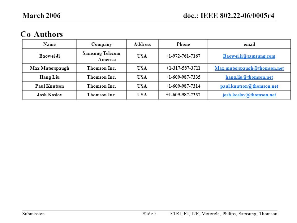 doc.: IEEE 802.22-06/0005r4 Submission March 2006 ETRI, FT, I2R, Motorola, Philips, Samsung, ThomsonSlide 5 NameCompanyAddressPhoneemail Baowei Ji Samsung Telecom America USA+1-972-761-7167Baowei.ji@samsung.com Max MuterspaughThomson Inc.USA+1-317-587-3711Max.muterspaugh@thomson.net Hang LiuThomson Inc.USA+1-609-987-7335hang.liu@thomson.net Paul KnutsonThomson Inc.USA+1-609-987-7314paul.knutson@thomson.net Josh KoslovThomson Inc.USA+1-609-987-7337josh.koslov@thomson.net Co-Authors
