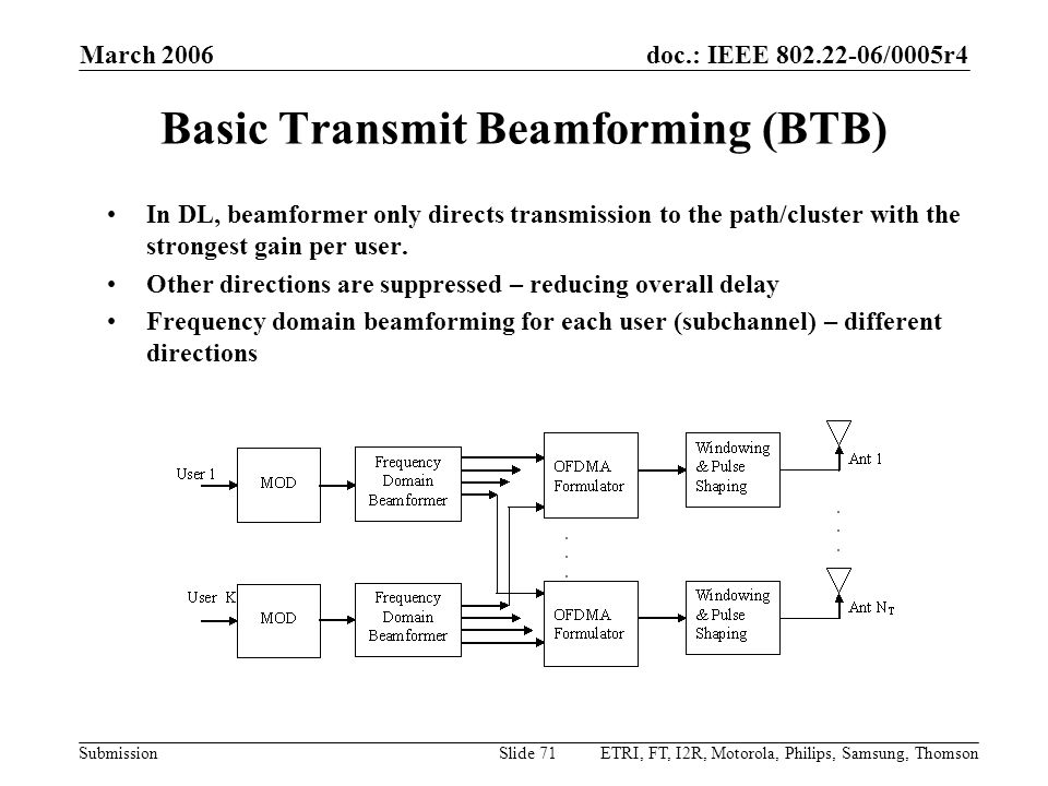 doc.: IEEE 802.22-06/0005r4 Submission March 2006 ETRI, FT, I2R, Motorola, Philips, Samsung, ThomsonSlide 71 Basic Transmit Beamforming (BTB) In DL, beamformer only directs transmission to the path/cluster with the strongest gain per user.
