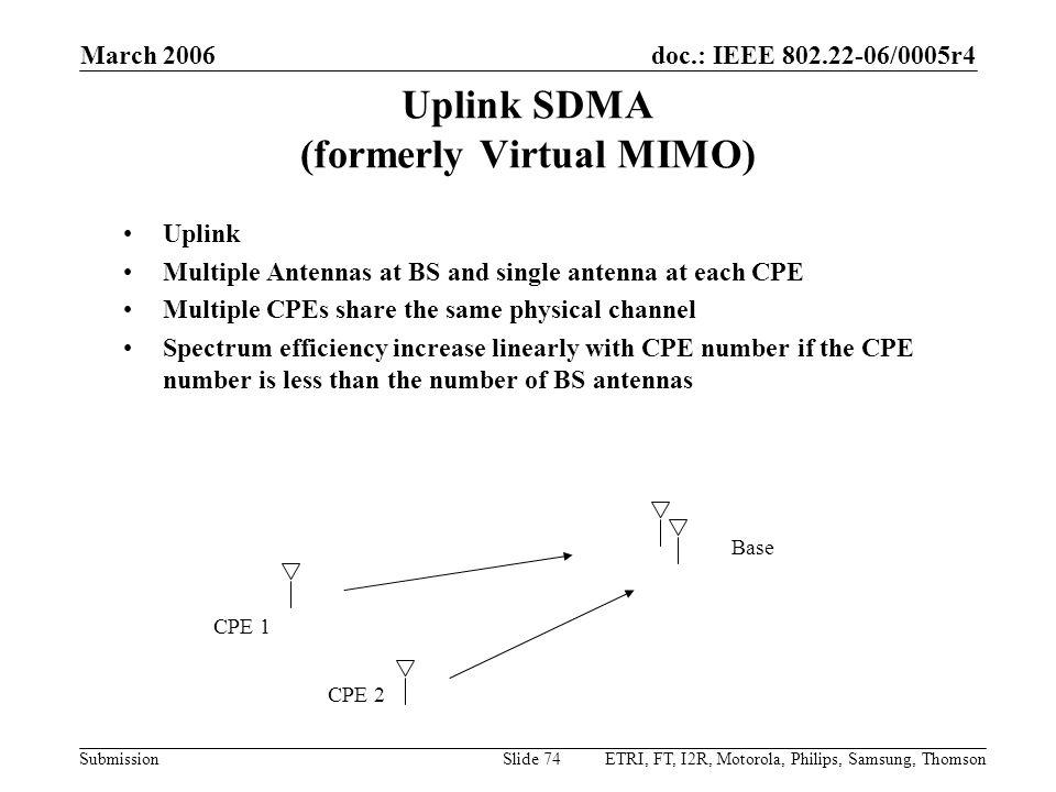 doc.: IEEE 802.22-06/0005r4 Submission March 2006 ETRI, FT, I2R, Motorola, Philips, Samsung, ThomsonSlide 74 Uplink SDMA (formerly Virtual MIMO) Uplink Multiple Antennas at BS and single antenna at each CPE Multiple CPEs share the same physical channel Spectrum efficiency increase linearly with CPE number if the CPE number is less than the number of BS antennas CPE 1 CPE 2 Base
