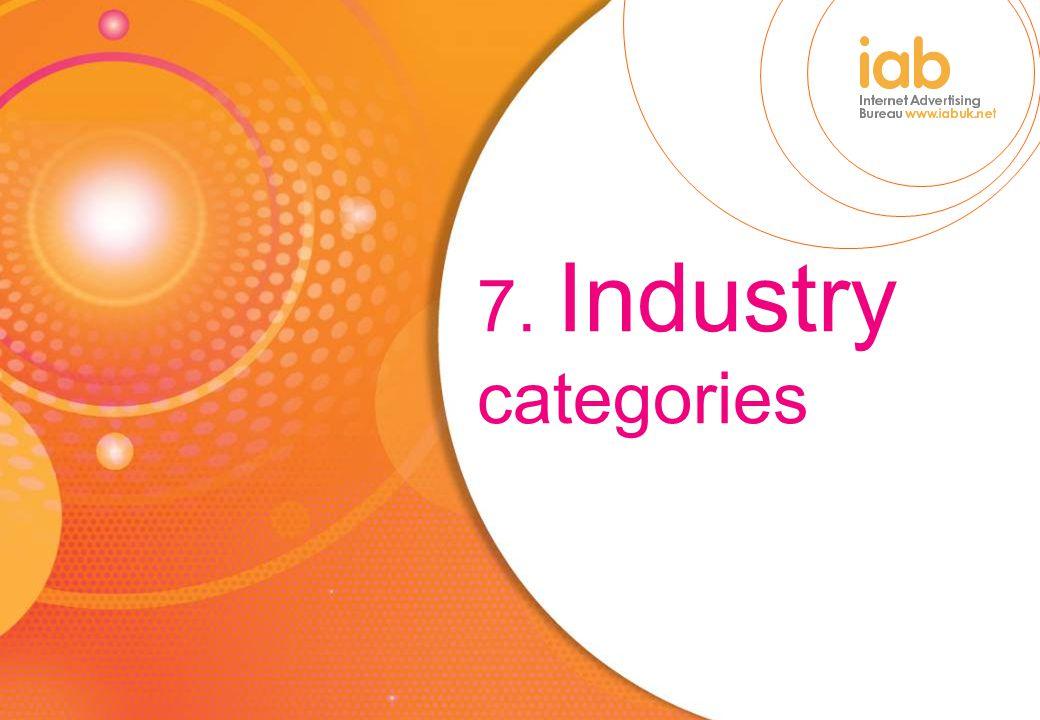 7. Industry categories