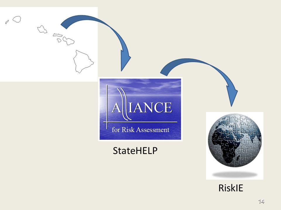 StateHELP RiskIE 14
