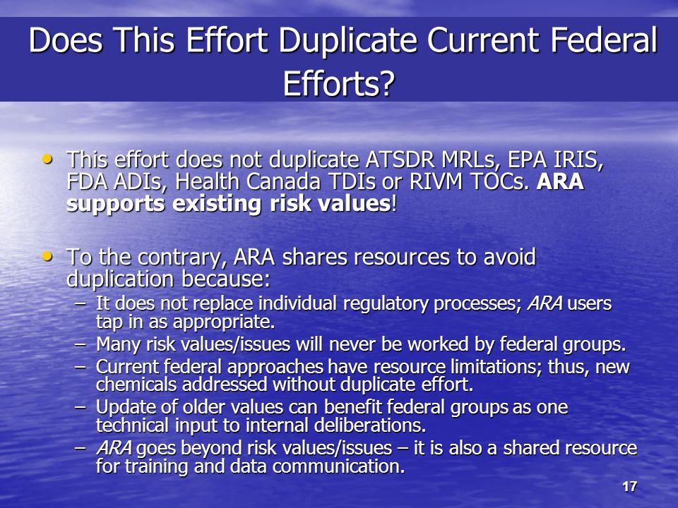 This effort does not duplicate ATSDR MRLs, EPA IRIS, FDA ADIs, Health Canada TDIs or RIVM TOCs.
