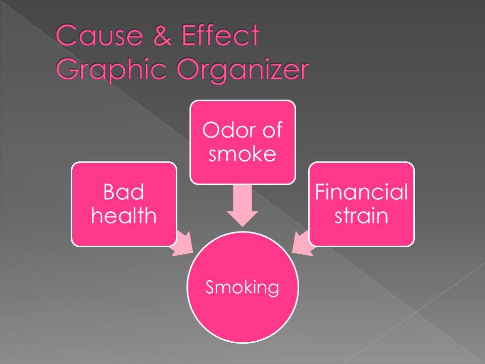 Smoking Bad health Odor of smoke Financial strain