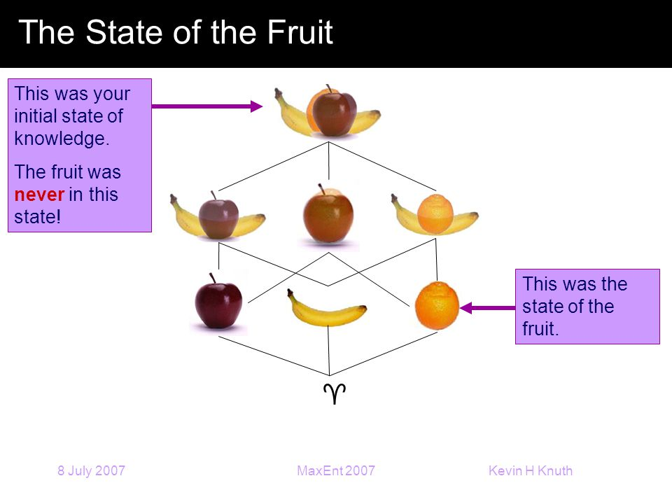Kevin H Knuth 8 July 2007MaxEnt 2007 The State of the Fruit  This was your initial state of knowledge.