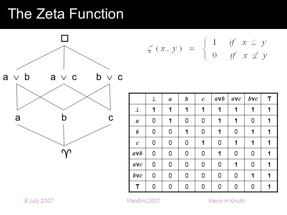 Kevin H Knuth 8 July 2007MaxEnt 2007 The Zeta Function abc  a  ba  cb  c   abc avbavbavcavcbvcbvc T  11111111 a 01001101 b 00101011 c 00010111 avbavb 00001001 avcavc 00000101 bvcbvc 00000011 T00000001
