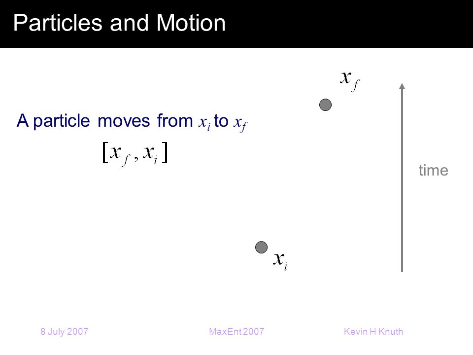 Kevin H Knuth 8 July 2007MaxEnt 2007 Particles and Motion time A particle moves from x i to x f