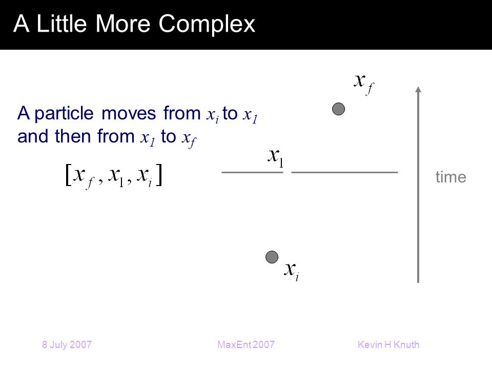 Kevin H Knuth 8 July 2007MaxEnt 2007 A Little More Complex time A particle moves from x i to x 1 and then from x 1 to x f